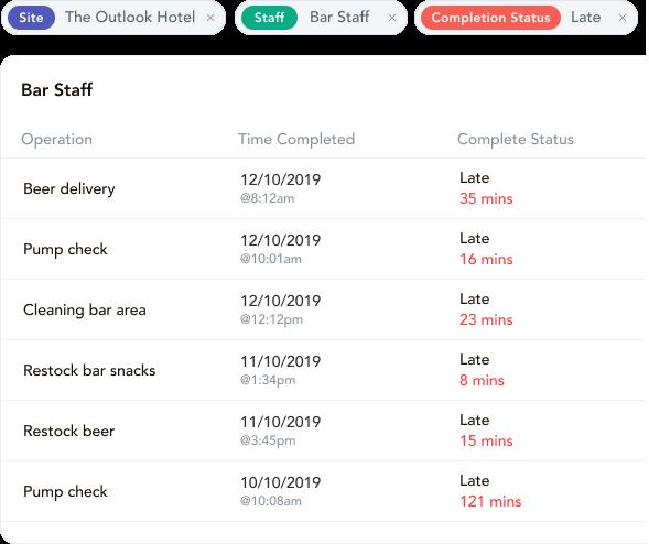 maintenance checklist, maintenance management software, damage report form, best hotel management software