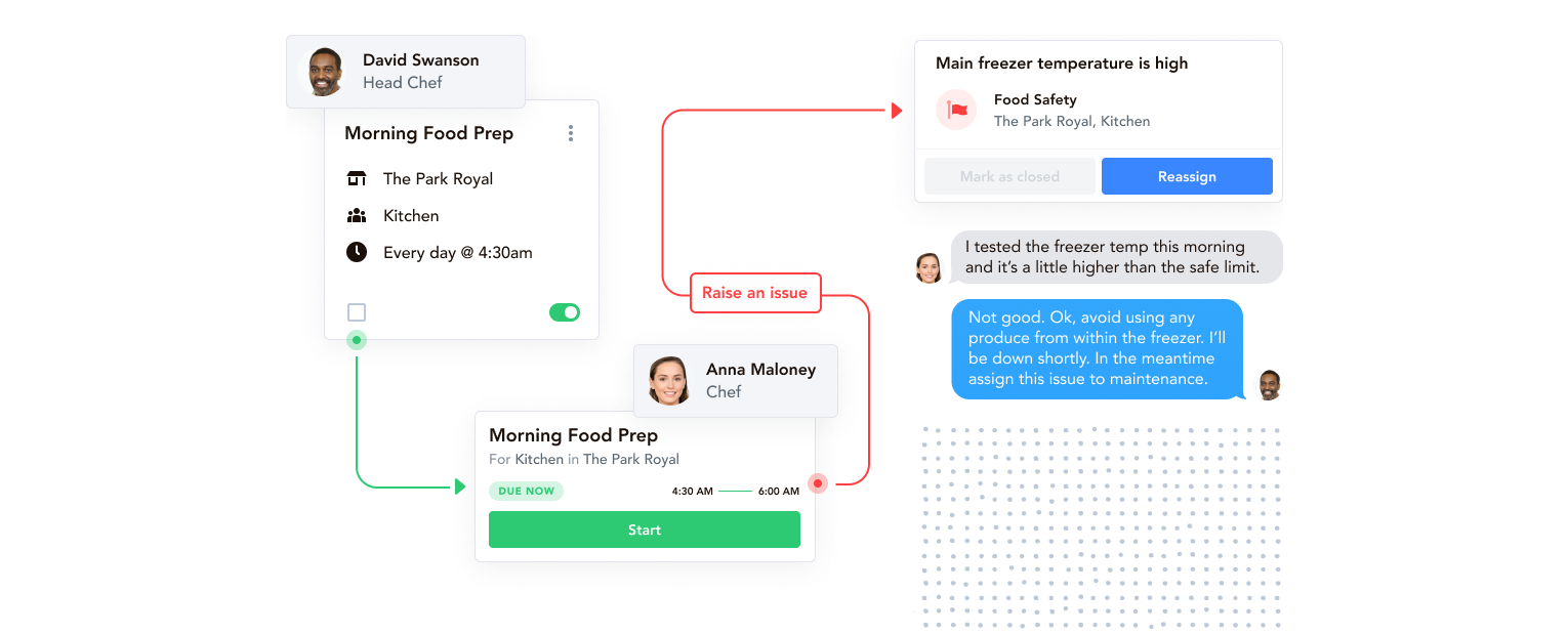 housekeeping app, hotel software, hotel management system, hotel management software, hospitality hotel software, hotel checklist, hotel fire safety checklist, accommodation software