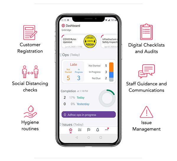 COVID secure checklists, hygiene checklists, sanitation audit